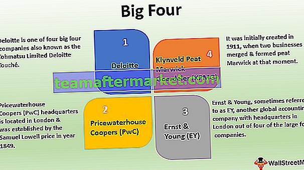 Empat Besar