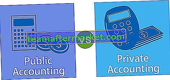 Öffentliche und private Buchhaltung