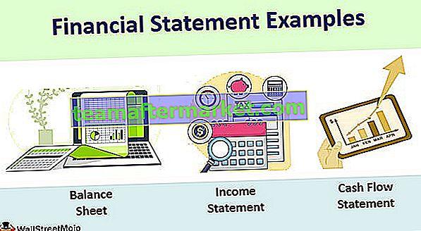 Beispiele für Finanzberichte