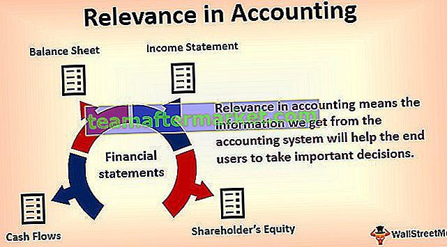 Relevanz im Rechnungswesen
