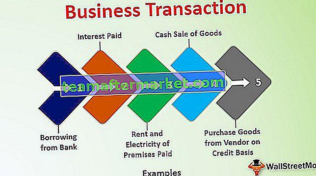 Geschäfts Transaktion