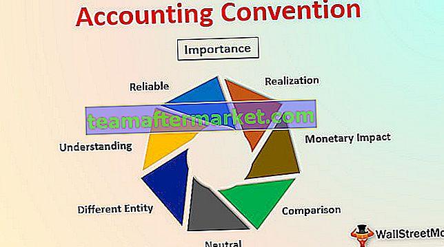 Rechnungslegungskonvention
