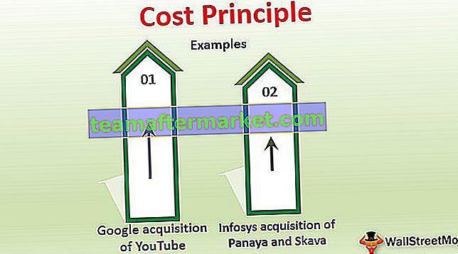 Prinsip Biaya