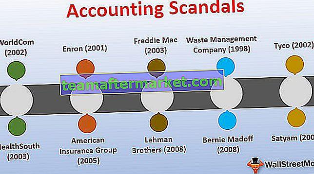 Buchhaltungsskandale