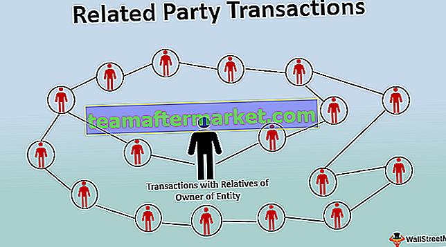 Transaktionen mit verbundenen Parteien