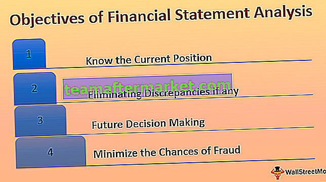 Ziele der Bilanzanalyse