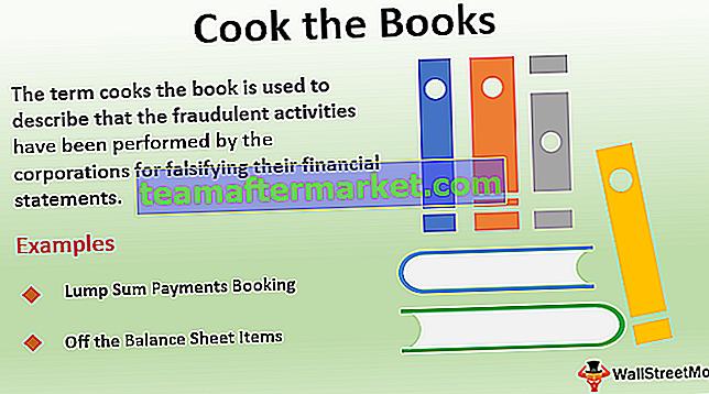 Kochen Sie die Bücher