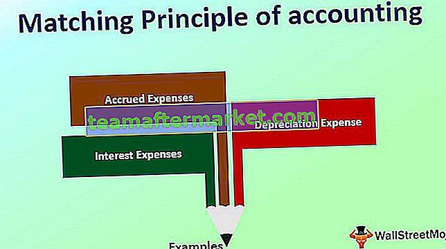 Matching-Prinzip der Rechnungslegung