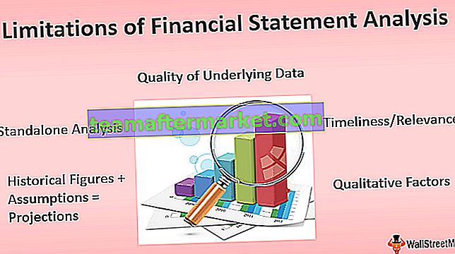 Limites de l'analyse des états financiers