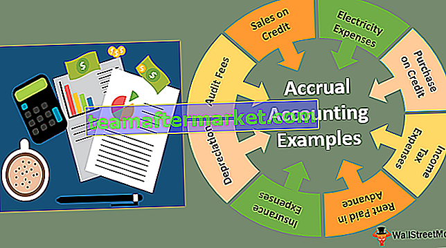Beispiele für die periodengerechte Rechnungslegung