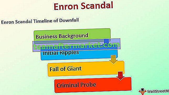 Enron-Skandal