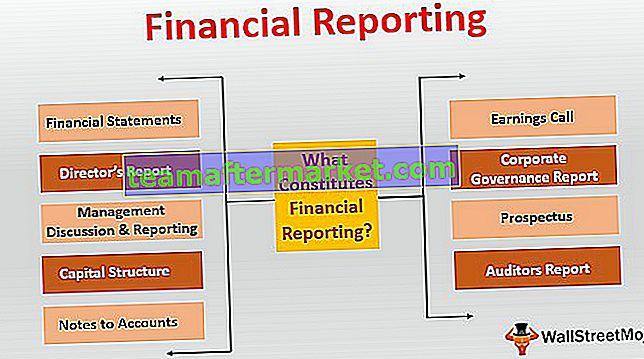 Finanzberichterstattung
