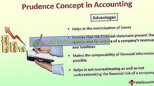 Klugheitskonzept im Rechnungswesen