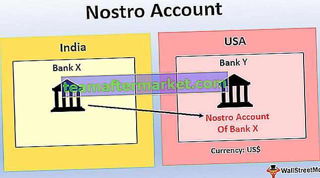 Nostro-Konto