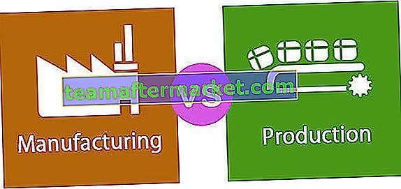 Herstellung gegen Produktion