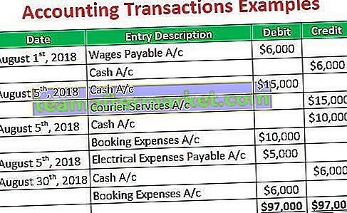 Beispiele für Buchhaltungstransaktionen