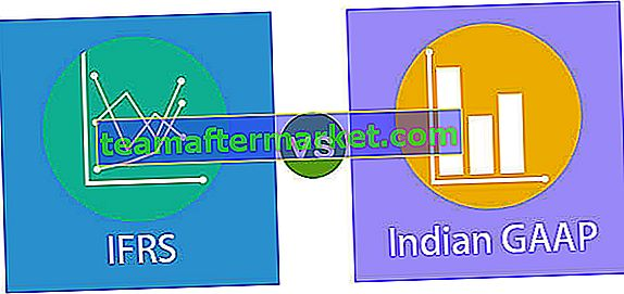 IFRS vs GAAP indiano | Importanti differenze tra IFRS e Indian GAAP