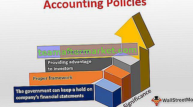 Rechnungslegungsgrundsätze