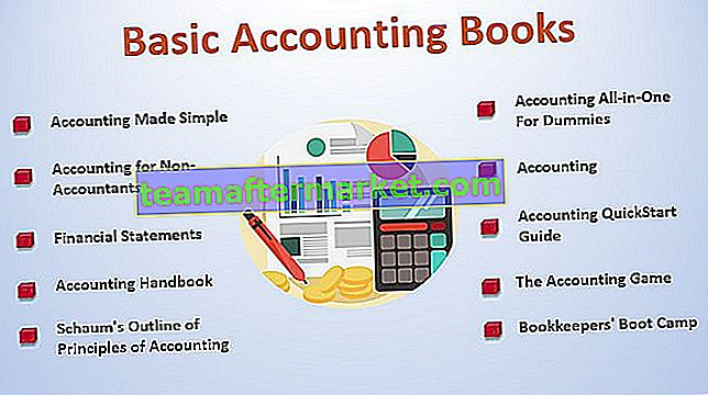 Grundlegende Buchhaltungsbücher für Anfänger