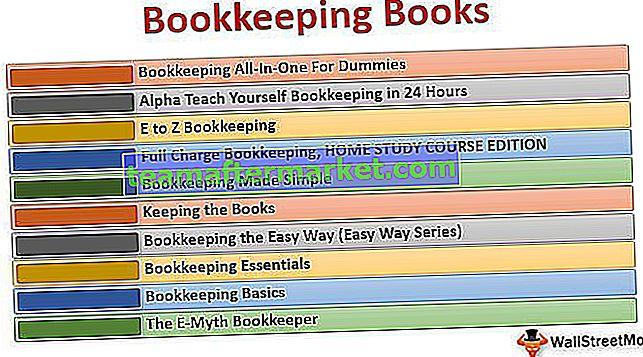 I migliori libri di contabilità