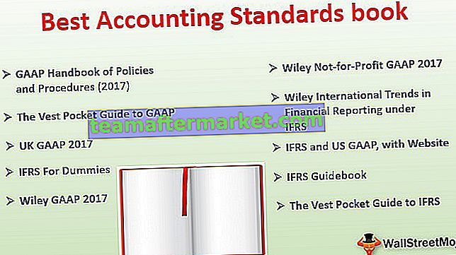 Boeken met de beste boekhoudnormen