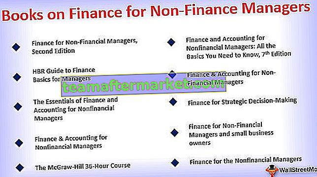 Boeken over financiën voor niet-financiële managers