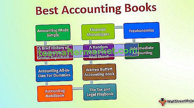 I migliori libri di contabilità di tutti i tempi