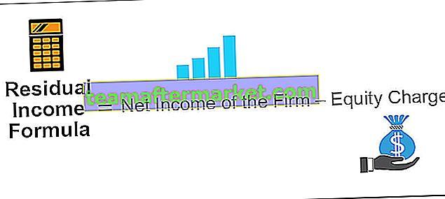 Pozostały dochód