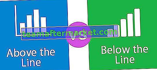 Über der Linie vs Unter der Linie