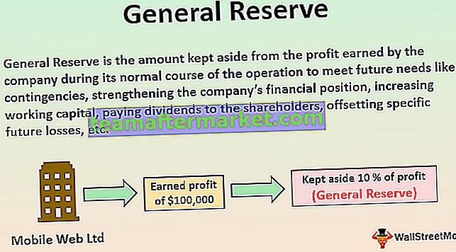 Réserve générale