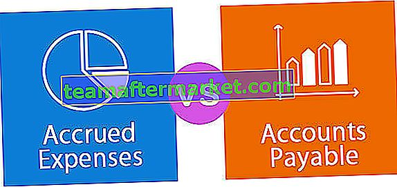 Aufgelaufene Kosten im Vergleich zu Kreditorenbuchhaltung