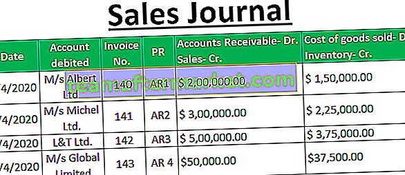 Jurnal Penjualan