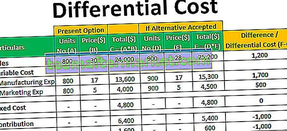 Biaya Diferensial