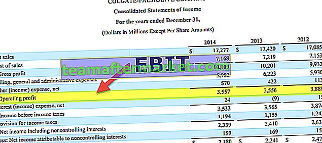 EBIT (Pendapatan Sebelum Bunga dan Pajak)