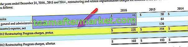 Coût de restructuration