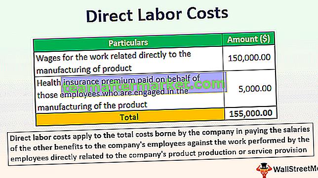 Direkte Arbeitskosten