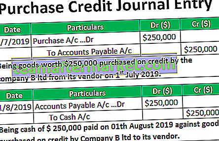 Registrazione prima nota del credito acquisto