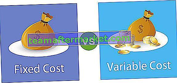 Fast kostnad mot variabel kostnad