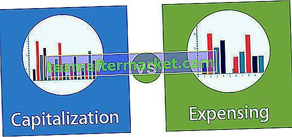 Kapitalisierung vs. Aufwand | Top Unterschiede | Beispiele