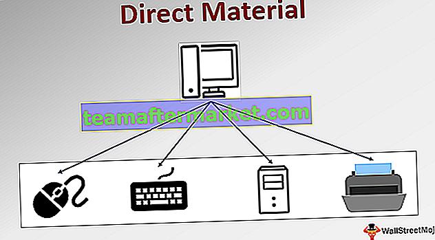 Direktes Material