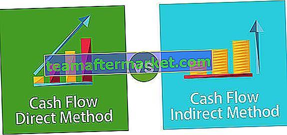 Metodi di flusso di cassa diretto vs indiretto