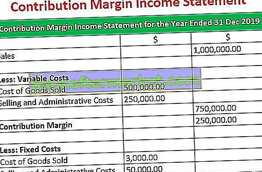 Laporan Pendapatan Margin Kontribusi