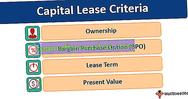 Criteria voor kapitaallease