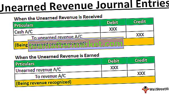 Entri Jurnal Pendapatan Diterima Diterima