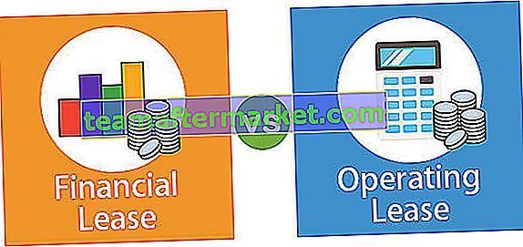 Financial Lease vs Operating Lease