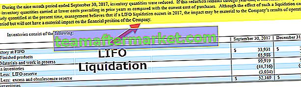 LIFO-Liquidation