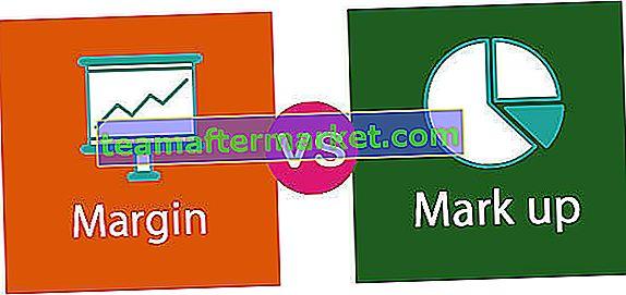 Margin vs Markup
