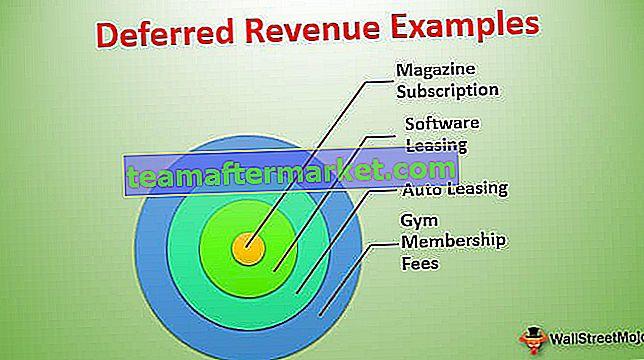 Ejemplos de ingresos diferidos