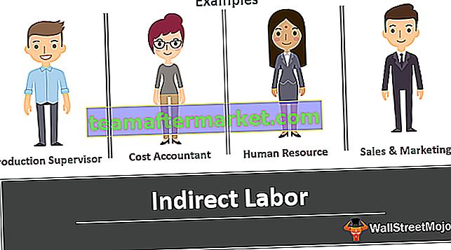 Trabajo indirecto