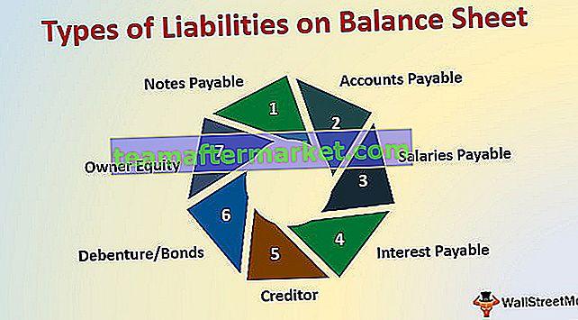 Arten von Verbindlichkeiten in der Bilanz